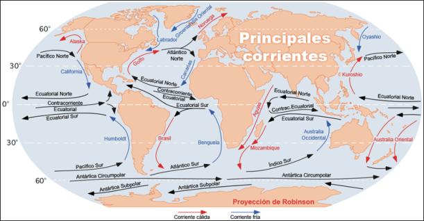 corrientes-oceanicas