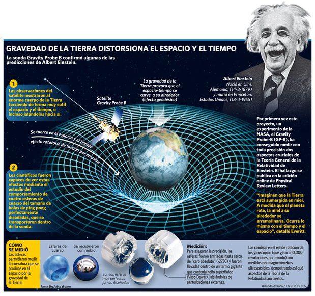 alberteinstein1_relatividad